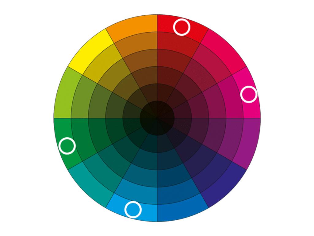 tetradic colour schemes