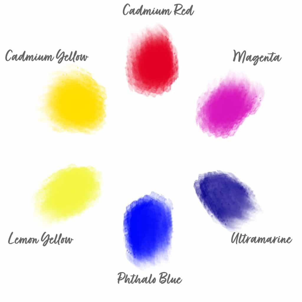 watercolour colour wheel