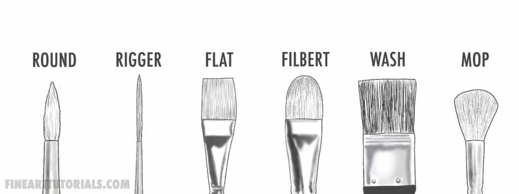 best watercolour brushes: brush types
