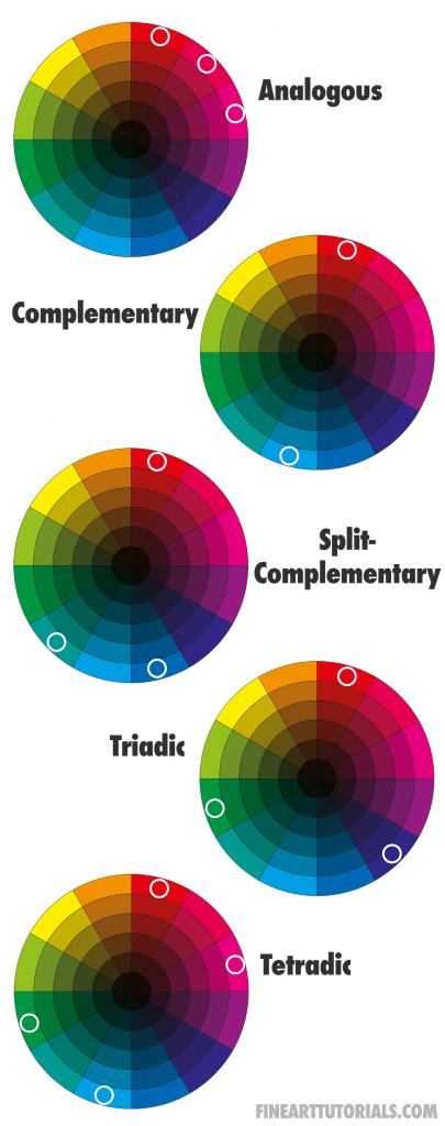 Colour theory: colour schemes