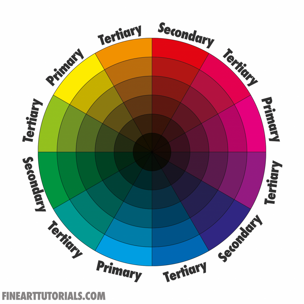 Limited palette: primary