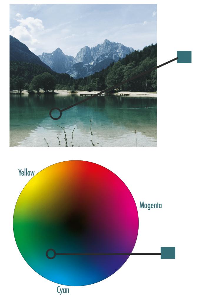 Colour theory: match colour