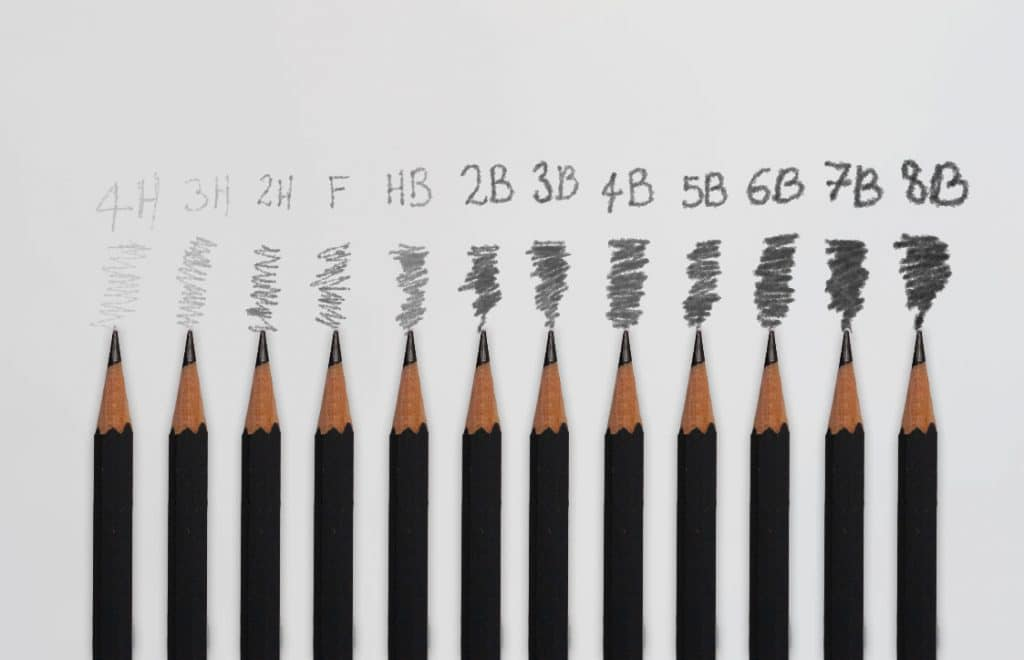 The best pencils for drawing: pencil hardness infographic